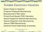 suitable electronics industries