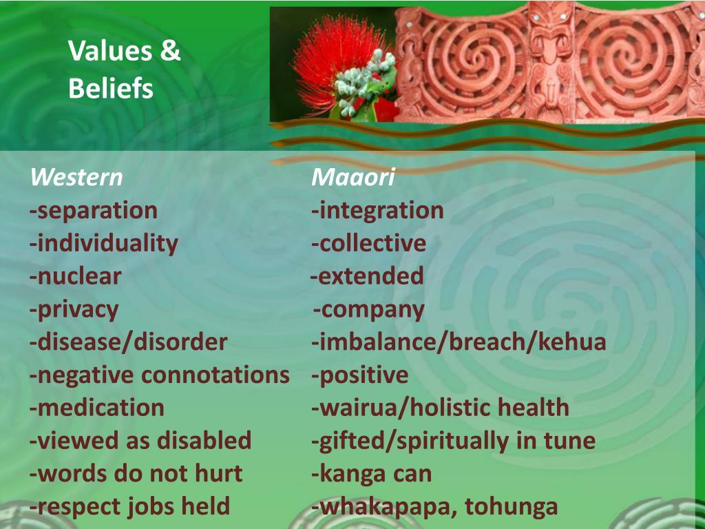 Values & Beliefs