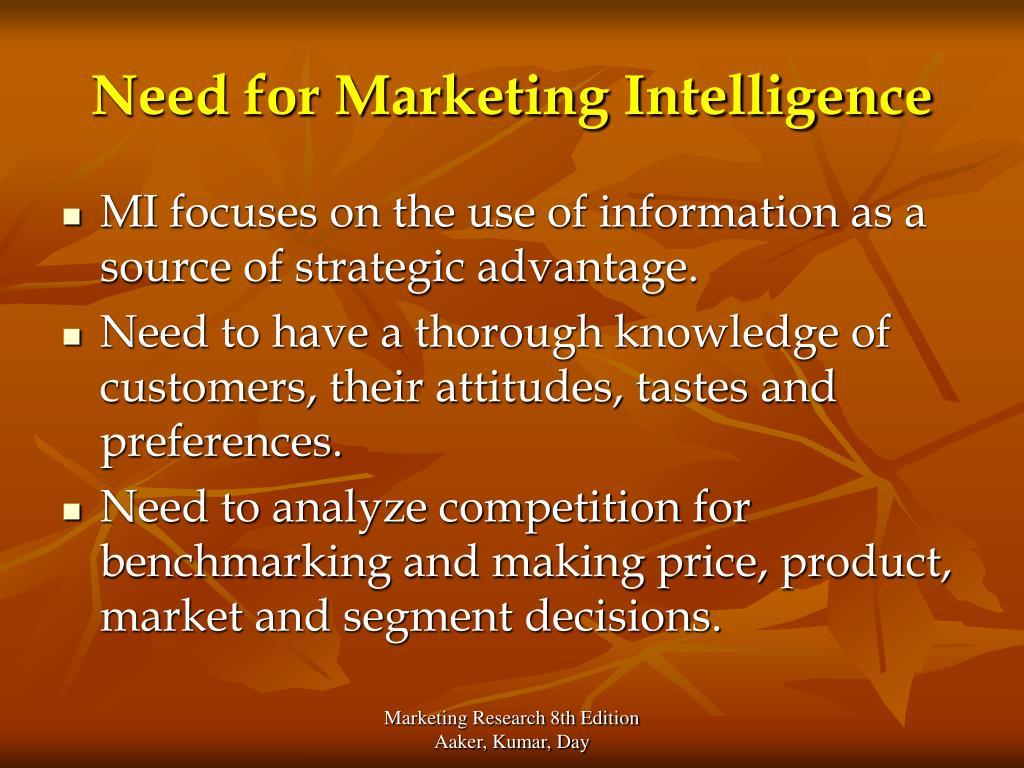 Need for Marketing Intelligence
