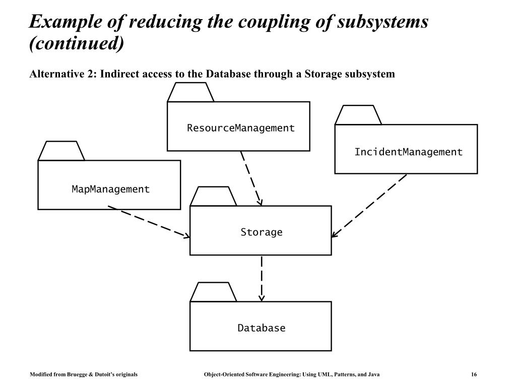 Example of reducing the coupling of subsystems (continued)