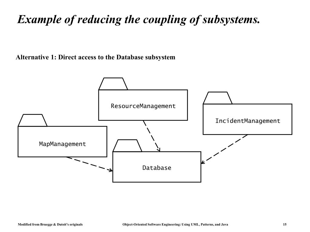 Example of reducing the coupling of subsystems.