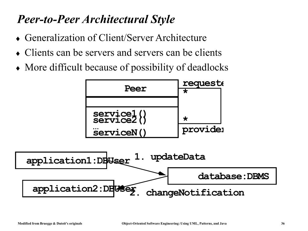 Peer-to-Peer Architectural Style