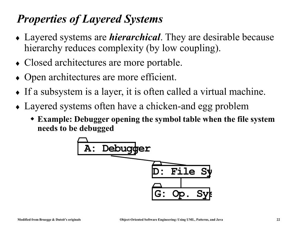 Properties of Layered Systems