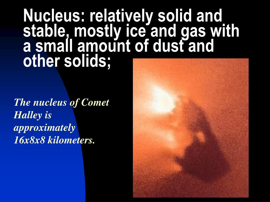 Nucleus: relatively solid and stable, mostly ice and gas with a small amount of dust and other solids;