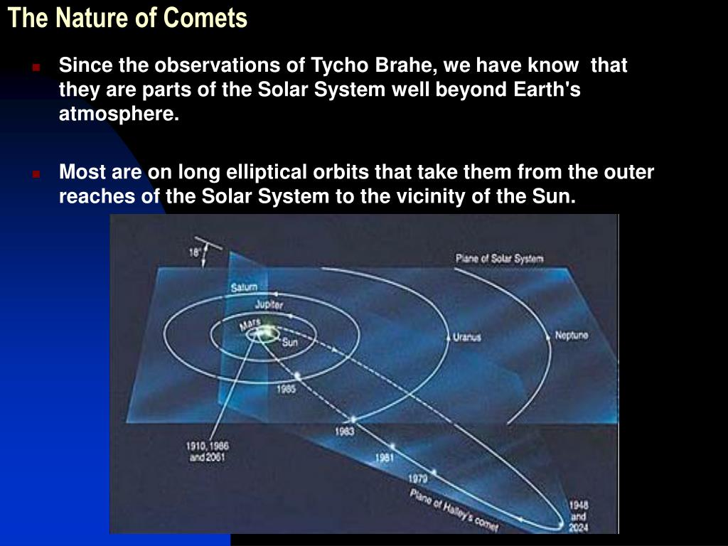 The Nature of Comets