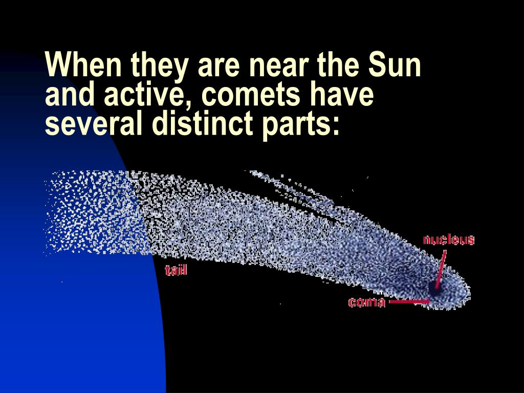 When they are near the Sun and active, comets have several distinct parts: