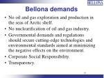 bellona demands