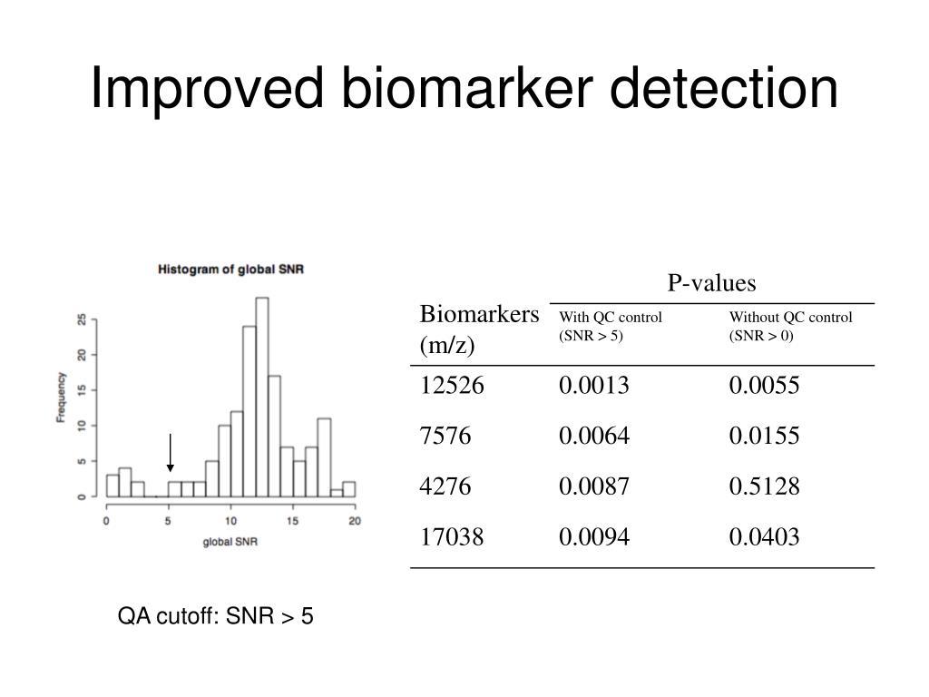 Improved biomarker detection