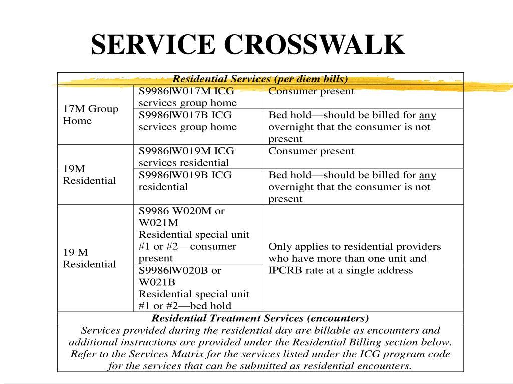 SERVICE CROSSWALK