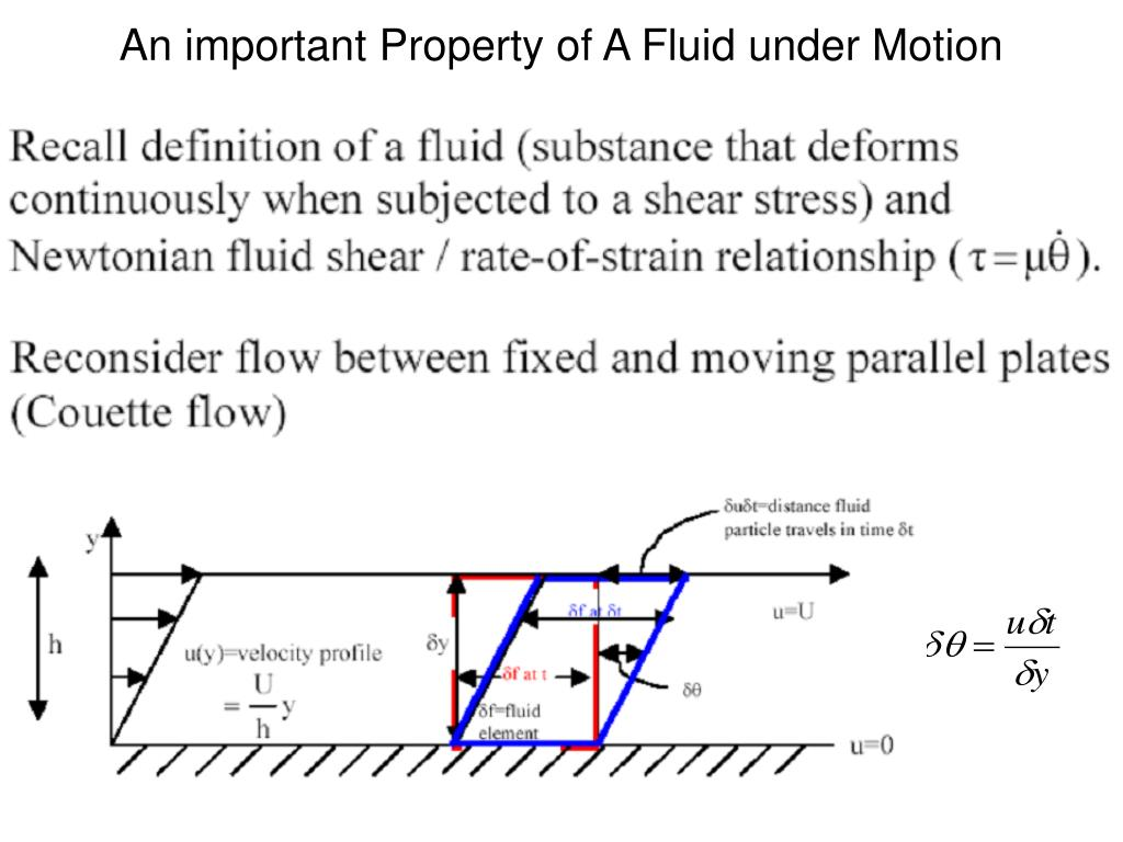 An important Property of A Fluid under Motion