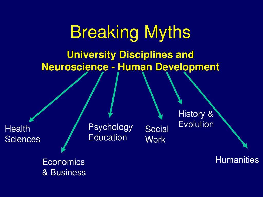 Breaking Myths