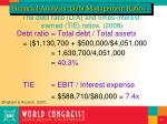 the debt ratio d a and times interest earned tie ratios 2008