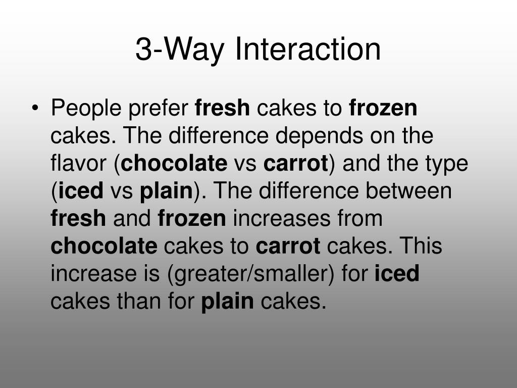 3-Way Interaction