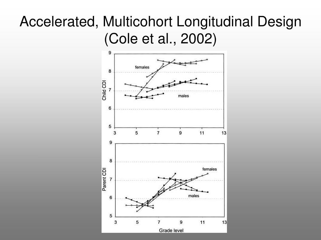 Accelerated, Multicohort Longitudinal Design (Cole et al., 2002)