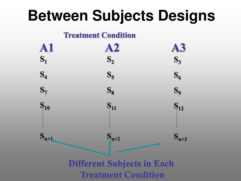 Between Subjects Designs