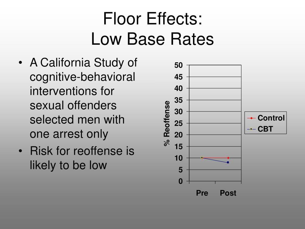 Floor Effects: