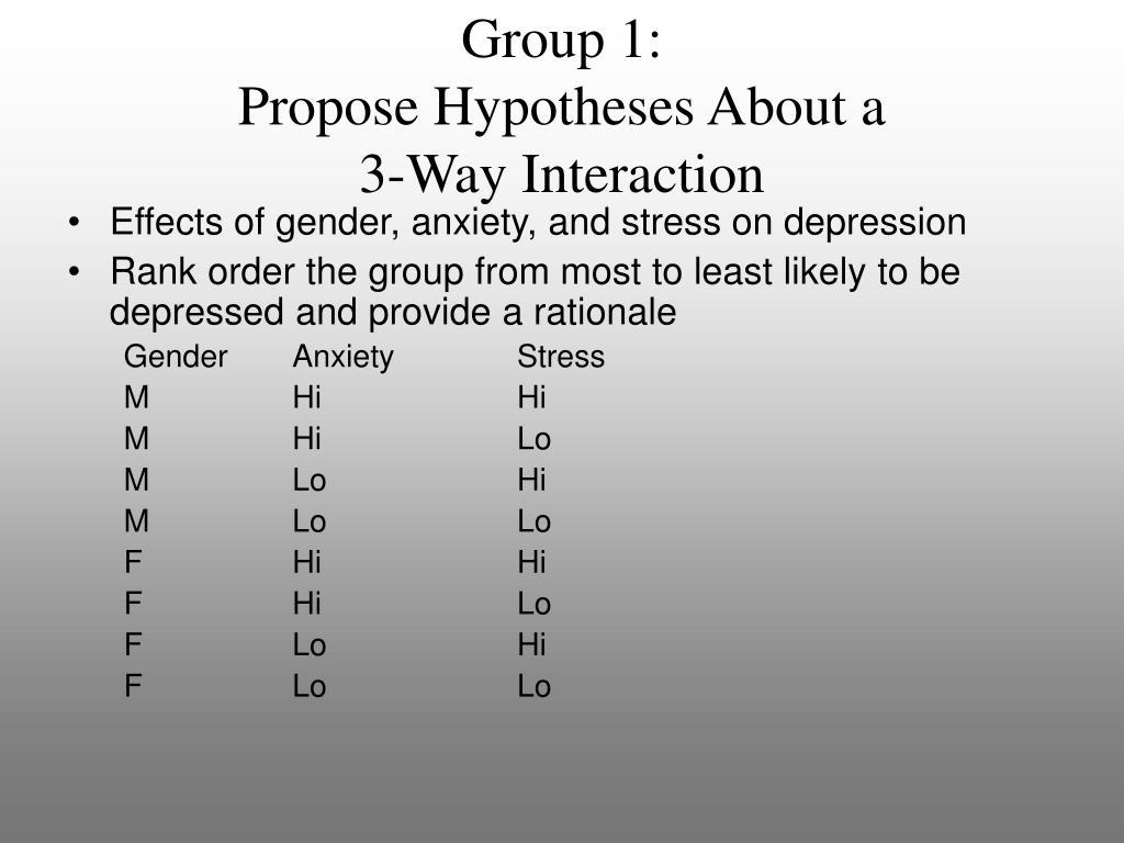 Group 1: