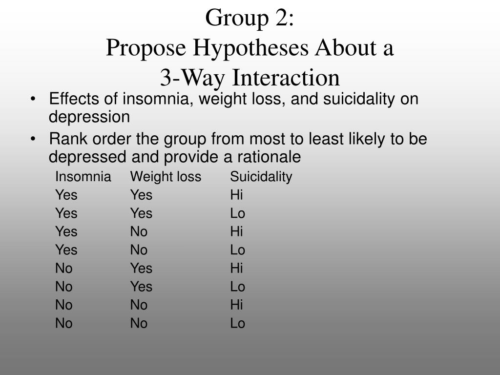 Group 2: