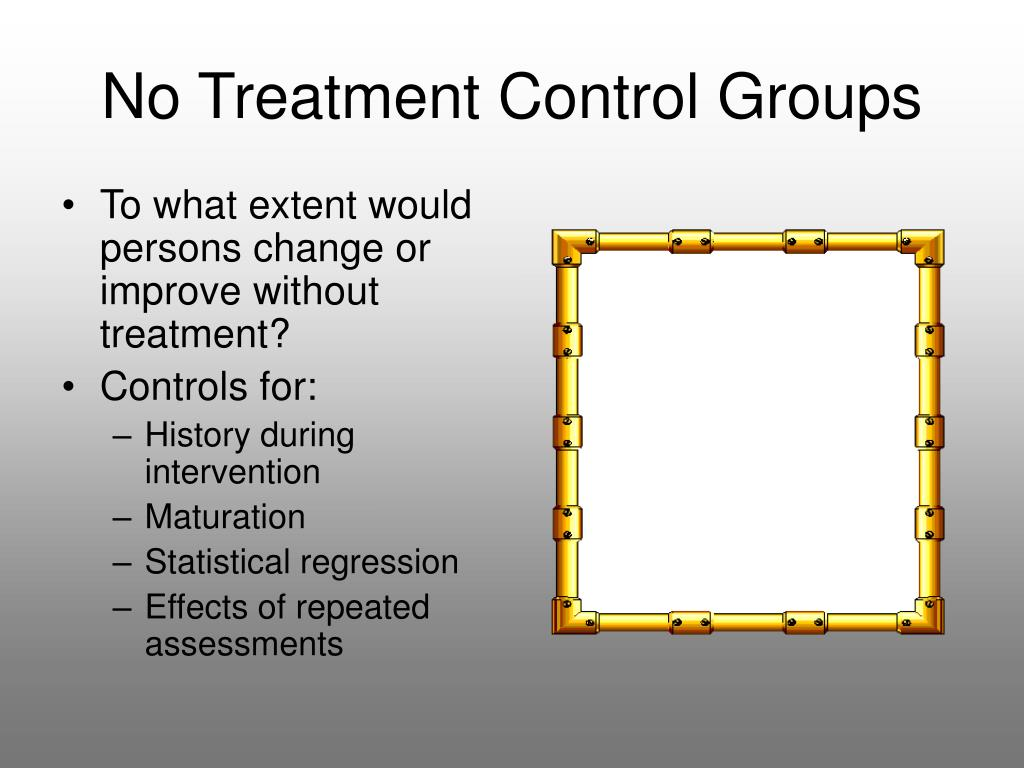 No Treatment Control Groups