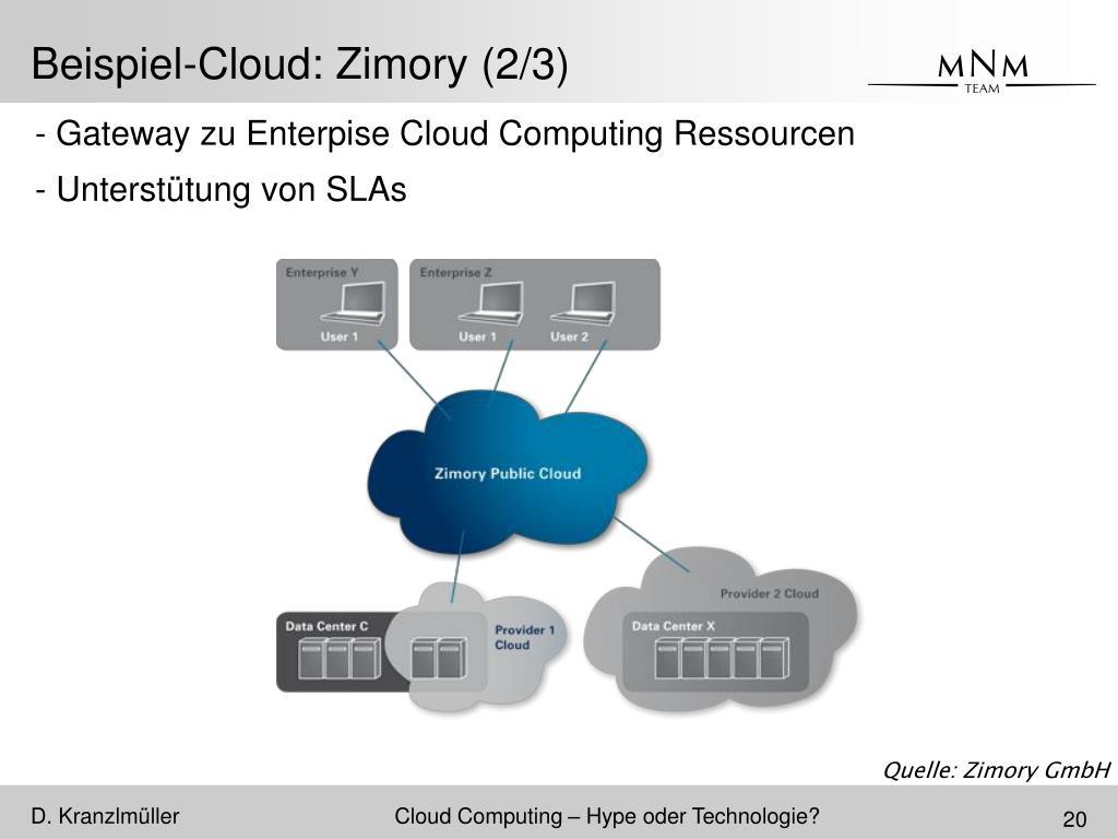 - Gateway zu Enterpise Cloud Computing Ressourcen