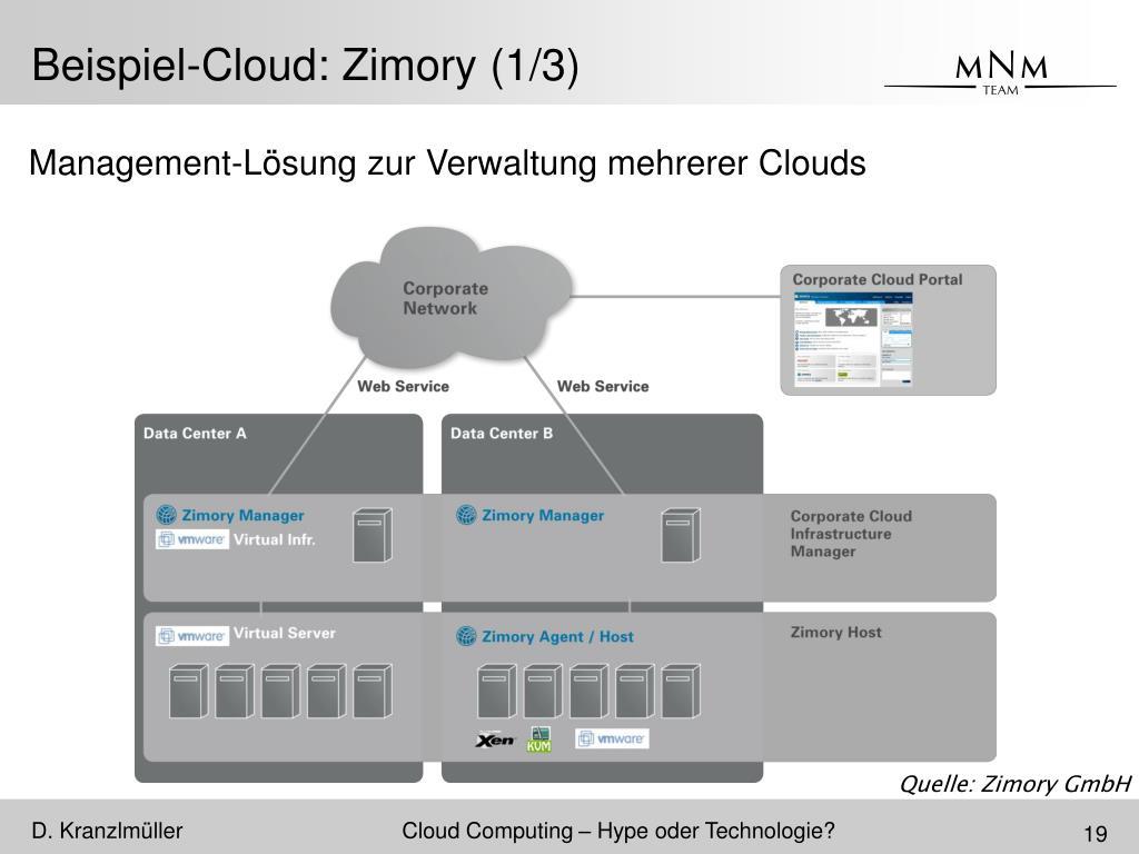 Beispiel-Cloud: Zimory (1/3)