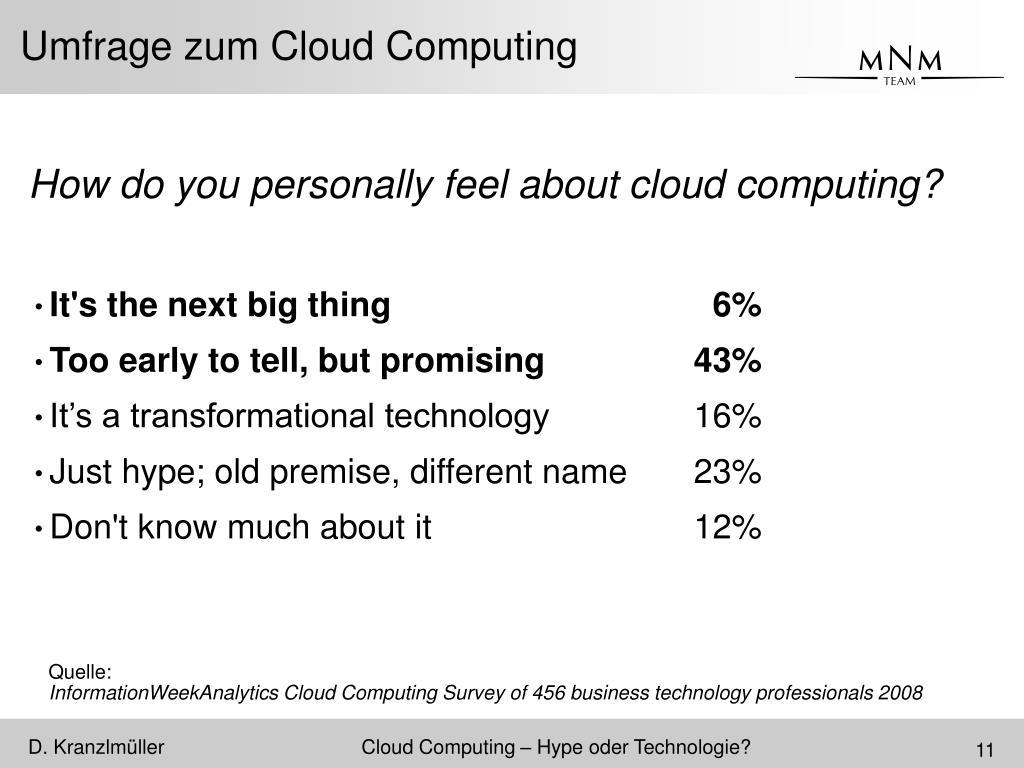 Umfrage zum Cloud Computing