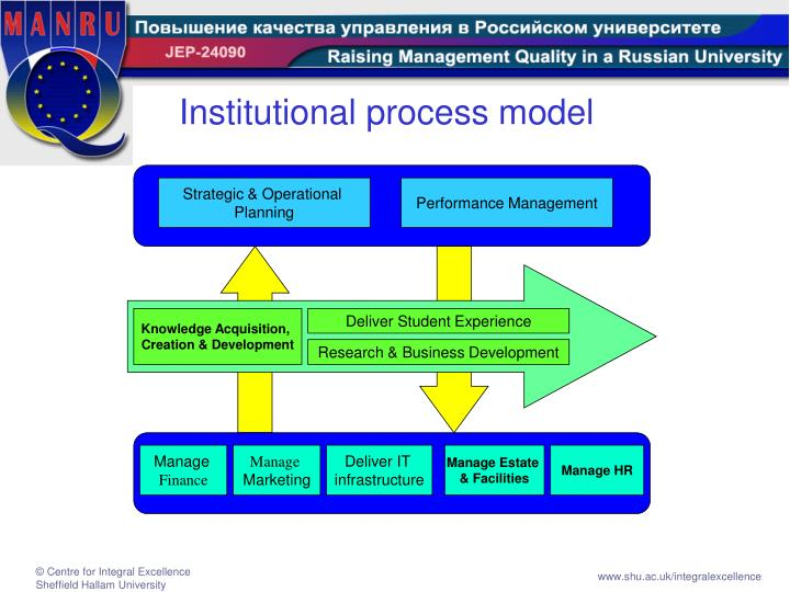 Institutional process model