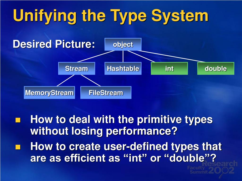 Unifying the Type System