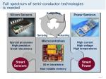 full spectrum of semi conductor technologies is needed