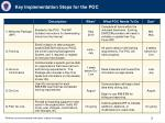 key implementation steps for the poc