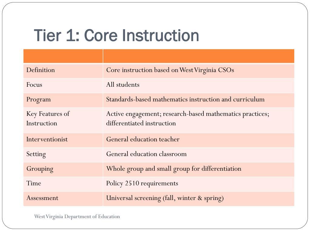 Tier 1: Core Instruction
