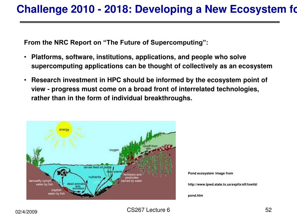 Challenge 2010 - 2018: Developing a New Ecosystem for HPC