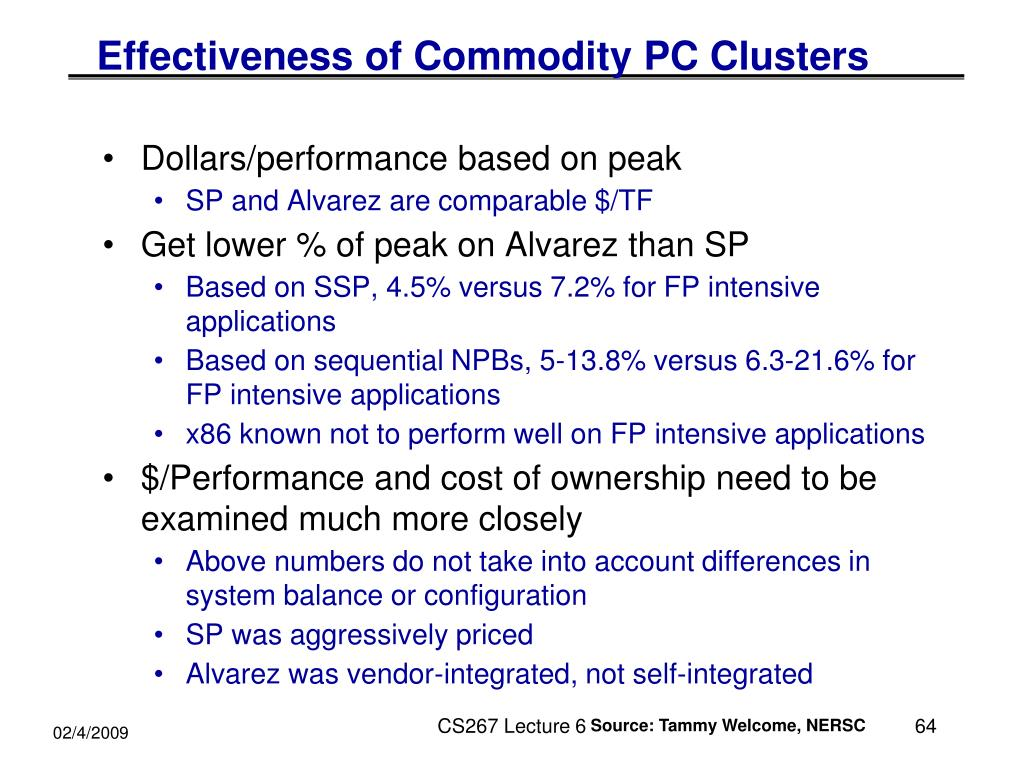 Effectiveness of Commodity PC Clusters