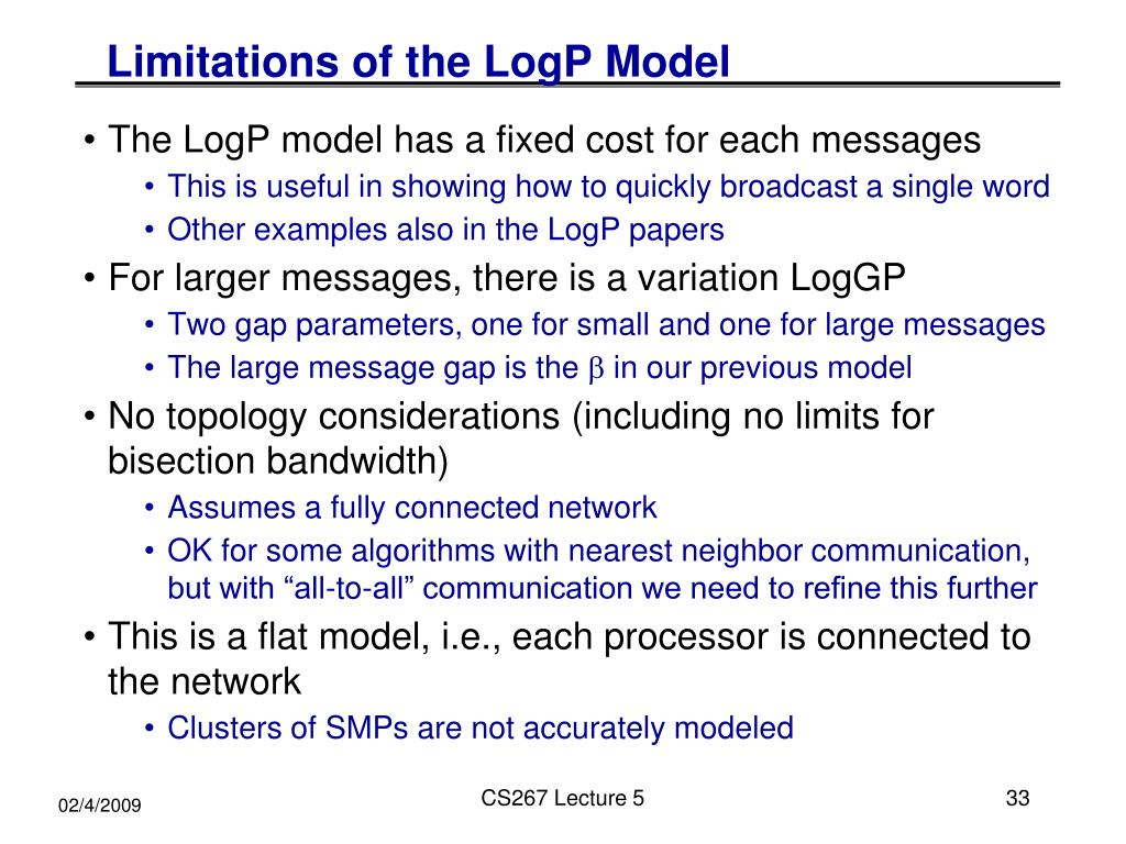 Limitations of the LogP Model