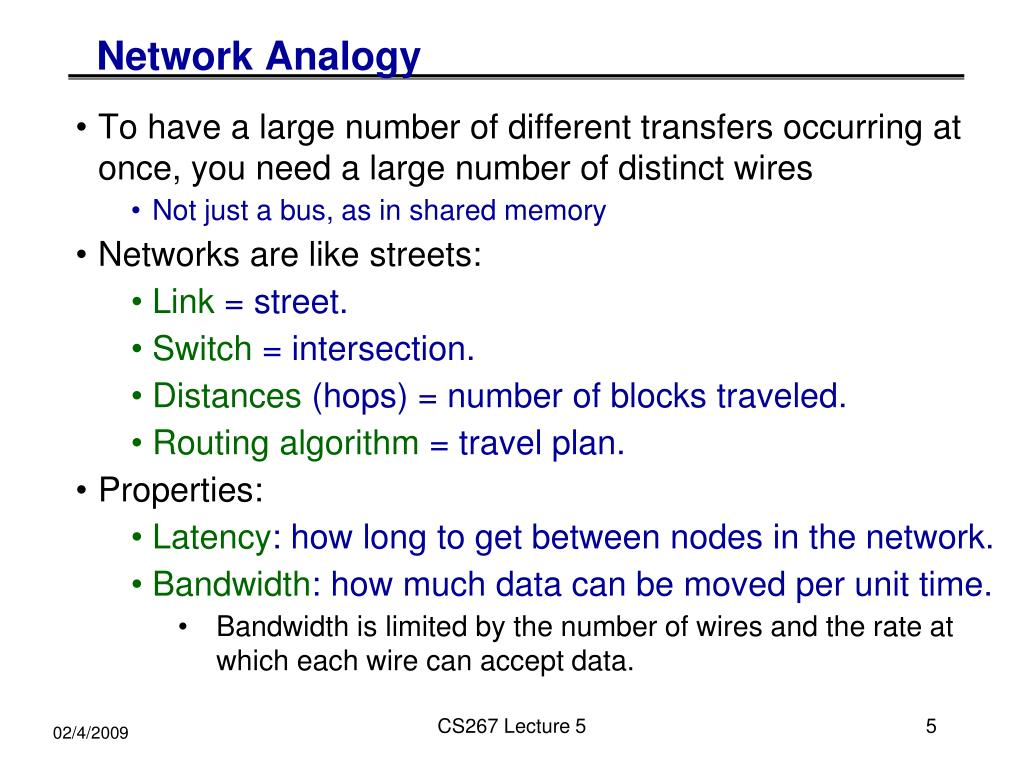 Network Analogy