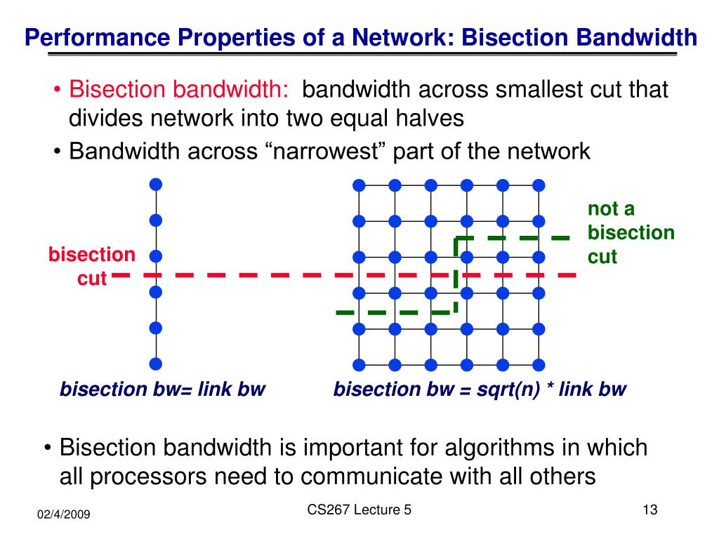 Performance Properties of a Network: Bisection Bandwidth