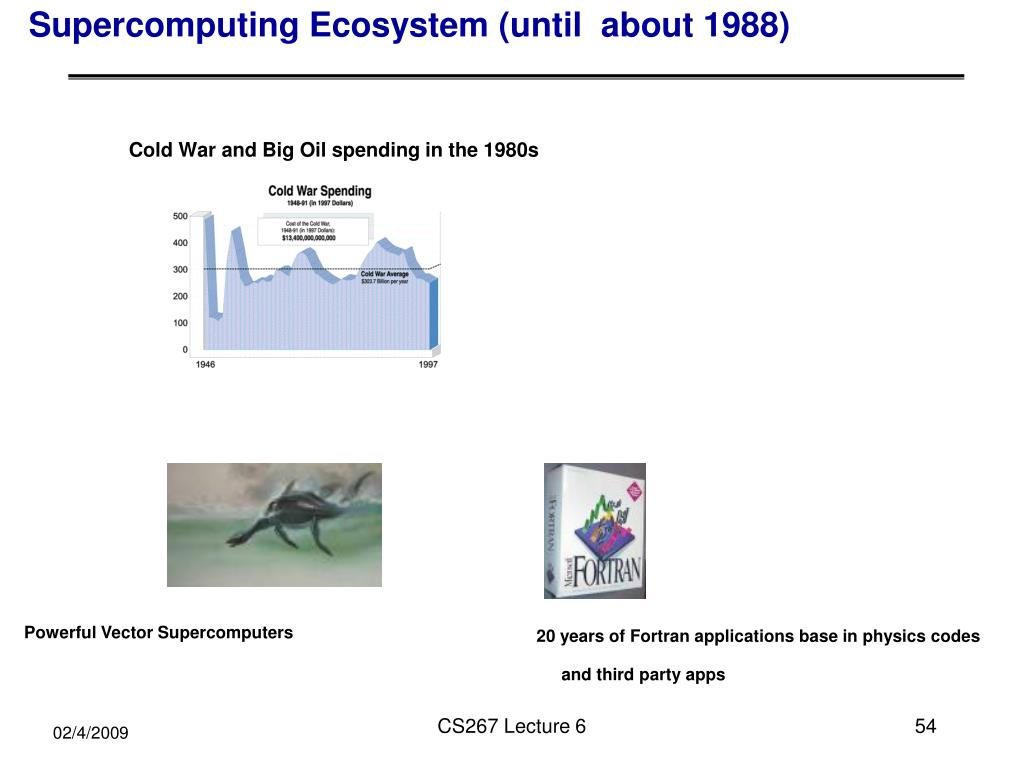 Supercomputing Ecosystem (until  about 1988)