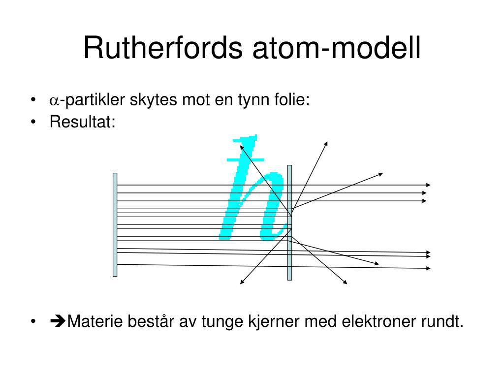 Rutherfords atom-modell
