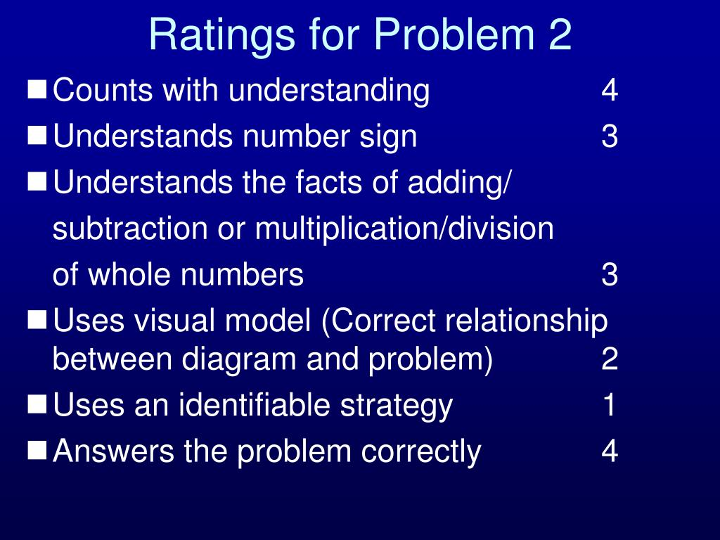 Ratings for Problem 2