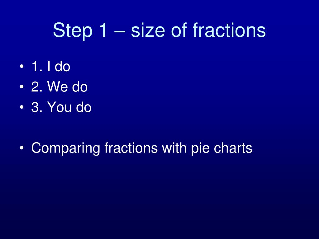 Step 1 – size of fractions