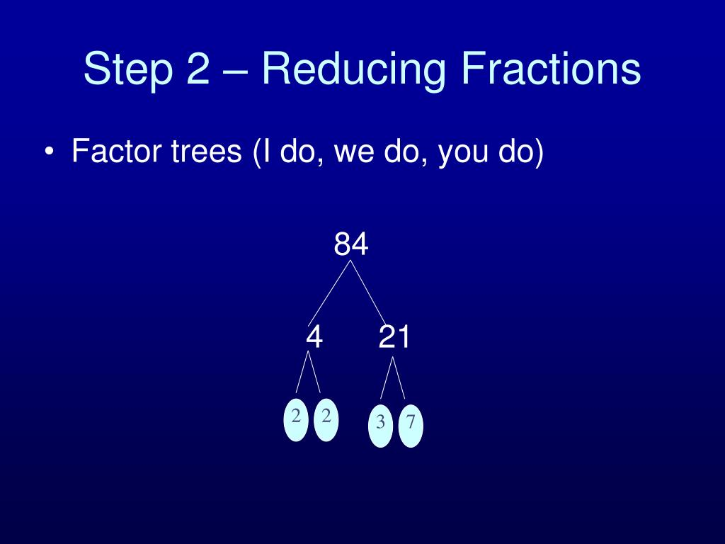 Step 2 – Reducing Fractions