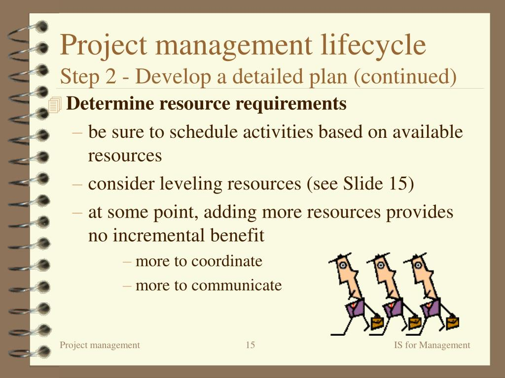 project management resource considerations Project management courses and other resource materials project control and considerations for agile/adaptive environments.