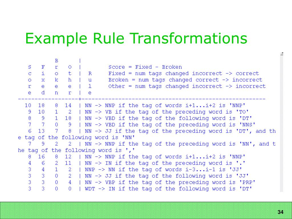 Example Rule Transformations