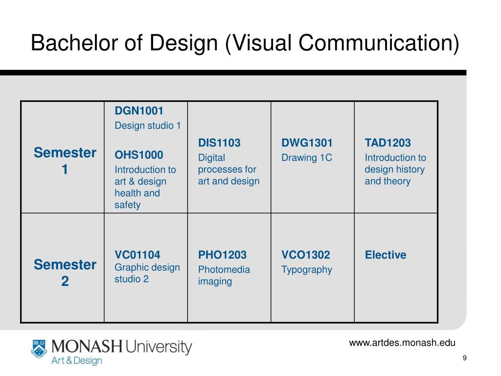 Bachelor of Design (Visual Communication)
