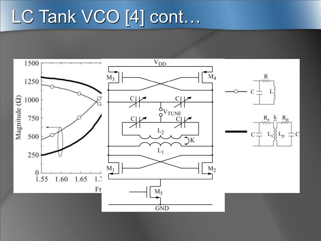 LC Tank VCO [4] cont…
