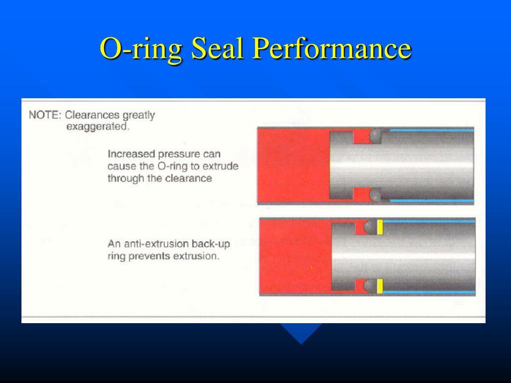 O-ring Seal Performance