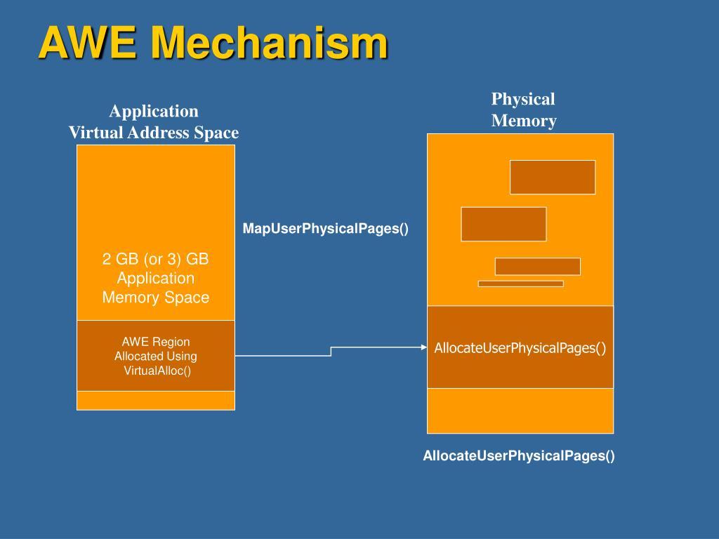 AWE Mechanism