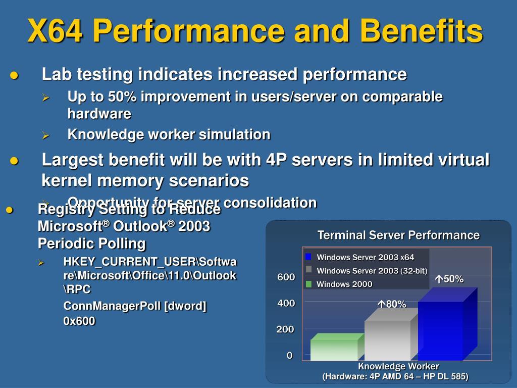 Terminal Server Performance