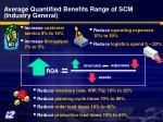 average quantified benefits range of scm industry general