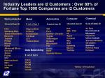 industry leaders are i2 customers over 80 of fortune top 1000 companies are i2 customers